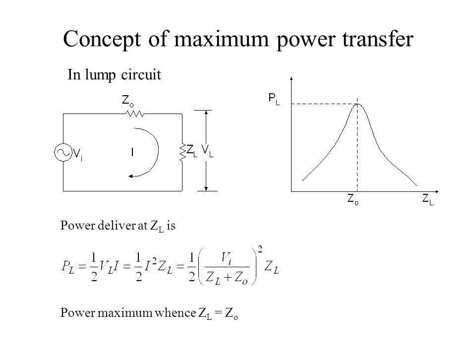 continue In transmission line No reflection whence Z L = Z o, hence The load Z L can be matched as long as Z L not equal to zero (short-circuit) or infinity (open-circuit) The important parameter is reflection coefficient