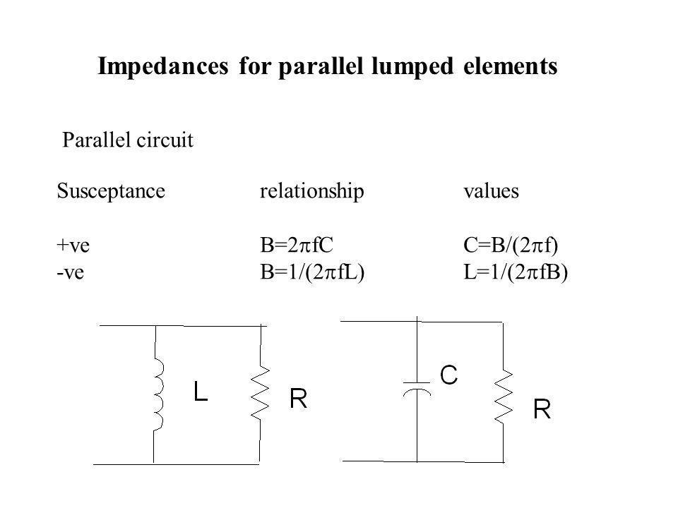 Lumped elements for microwave integrated circuit Spiral inductor Loop inductor Interdigital gap capacitor Planar resistor Chip resistor Metal-insulator- metal capacitor Chip capacitor