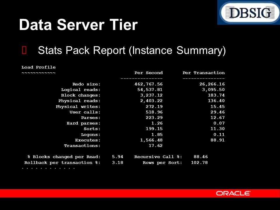 Data Server Tier Stats Pack Report (Instance Summary) Load Profile ~~~~~~~~~~~~ Per Second Per Transaction --------------- --------------- Redo size: