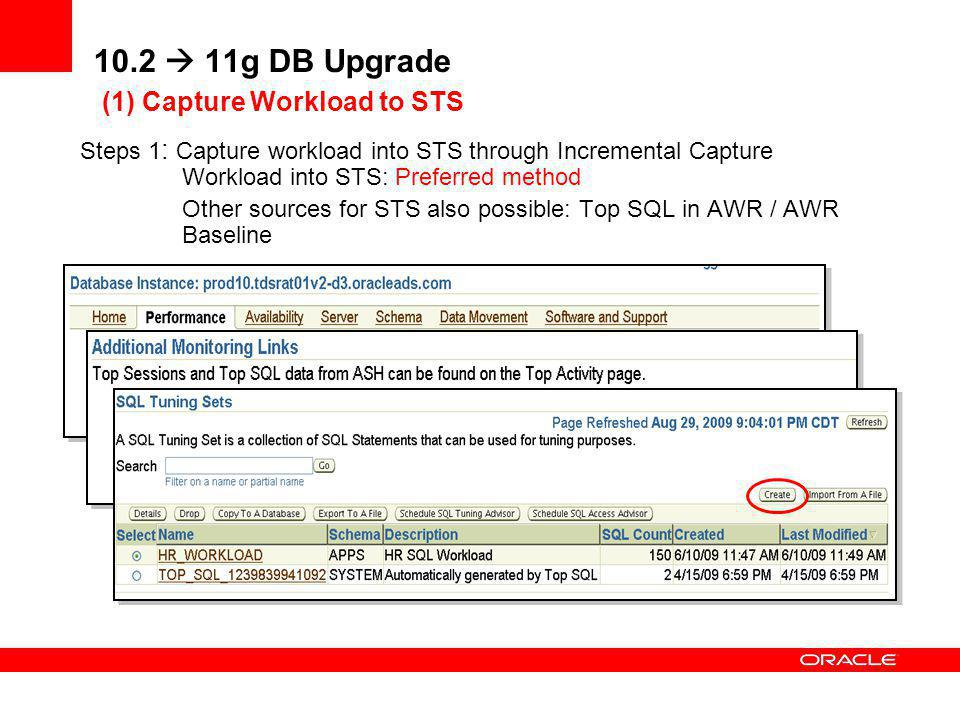 10.2 11g DB Upgrade Production Database 11g SPA System 1.Capture SQL workload to STS Upgrade Test Database Test DB (11g) Upgrade Test DB (10.2) Collec