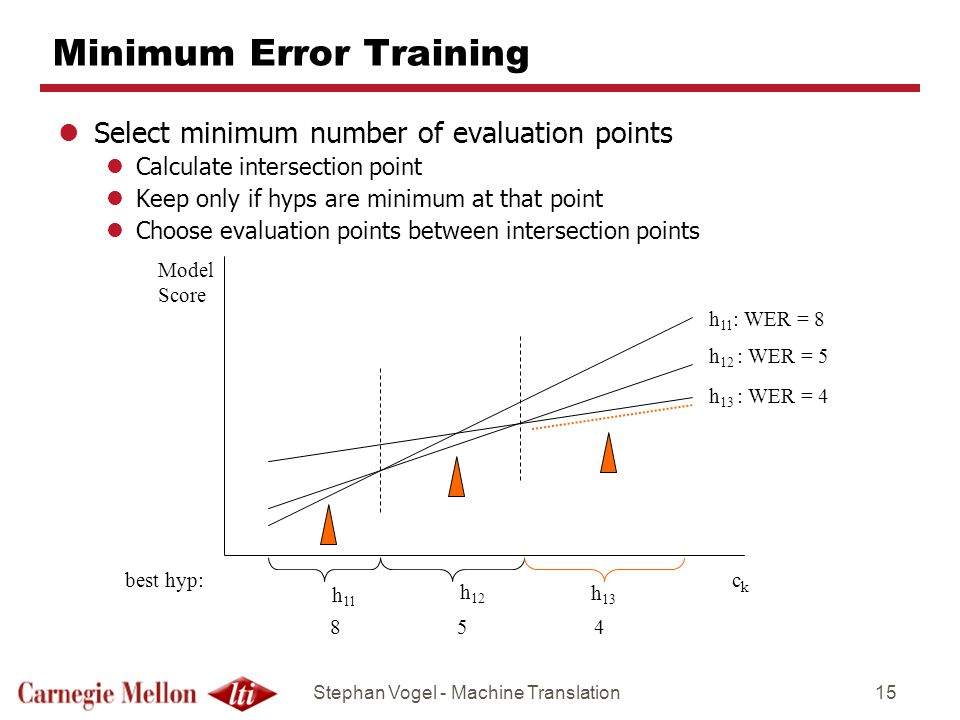 Stephan Vogel - Machine Translation15 Minimum Error Training lSelect minimum number of evaluation points lCalculate intersection point lKeep only if hyps are minimum at that point lChoose evaluation points between intersection points ckck h 11 : WER = 8 h 12 : WER = 5 h 13 : WER = 4 best hyp: h 11 h 12 h 13 854 Model Score
