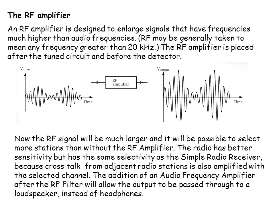 The RF amplifier An RF amplifier is designed to enlarge signals that have frequencies much higher than audio frequencies.