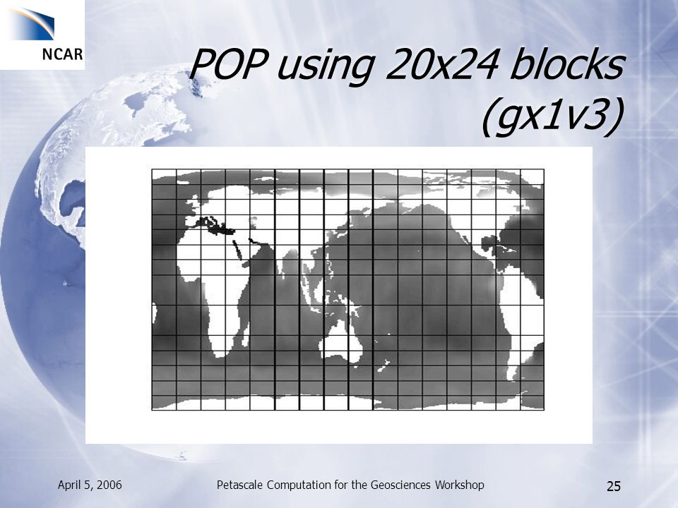 April 5, 2006Petascale Computation for the Geosciences Workshop 25 POP using 20x24 blocks (gx1v3)