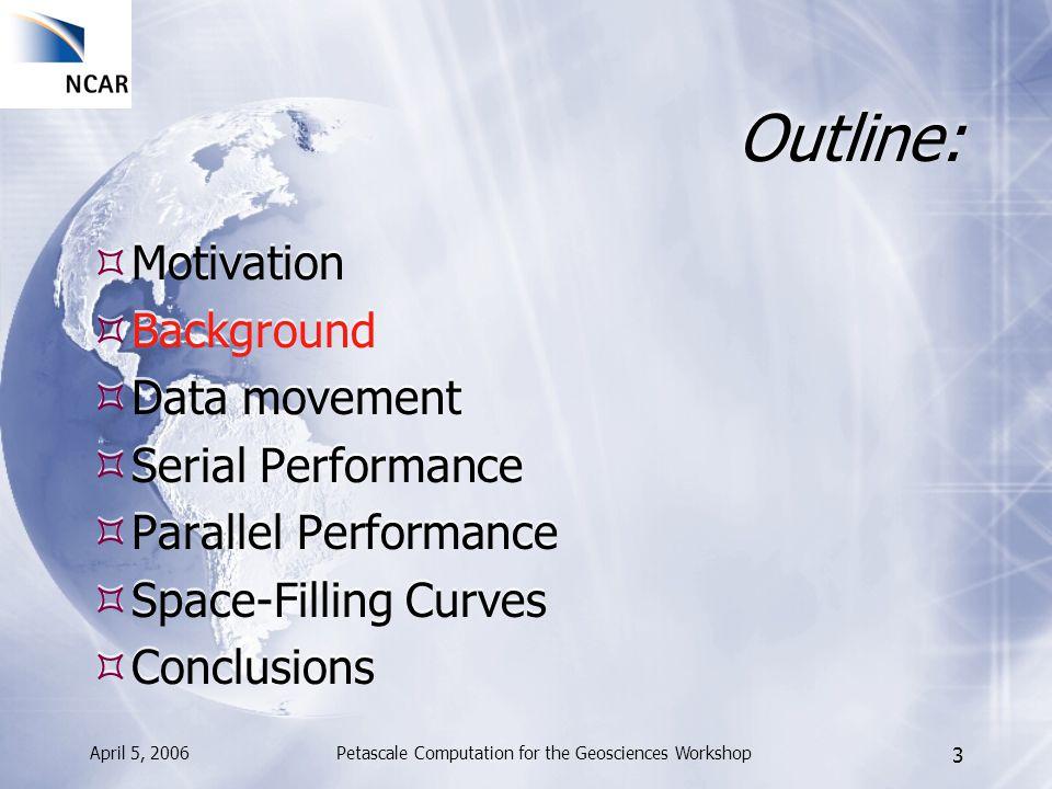April 5, 2006Petascale Computation for the Geosciences Workshop 34 Acknowledgements/Questions.