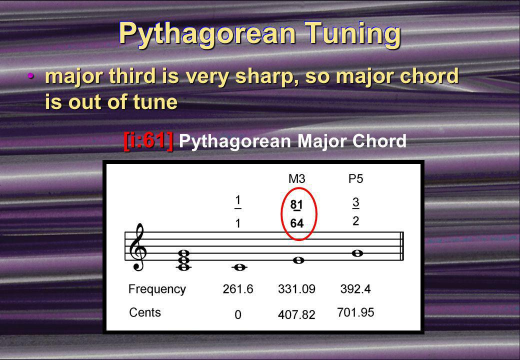 Pythagorean Tuning [i:61] [i:61] Pythagorean Major Chord major third is very sharp, so major chord is out of tunemajor third is very sharp, so major chord is out of tune