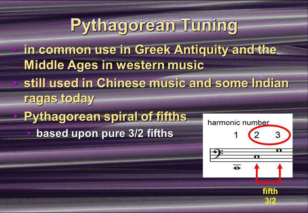 Minor Chords Pythagorean minor third is very flat, so chords are out of tunePythagorean minor third is very flat, so chords are out of tune [i:68] [i:68] Just Minor Triad [i:69] [i:69] Pythagorean Minor Triad