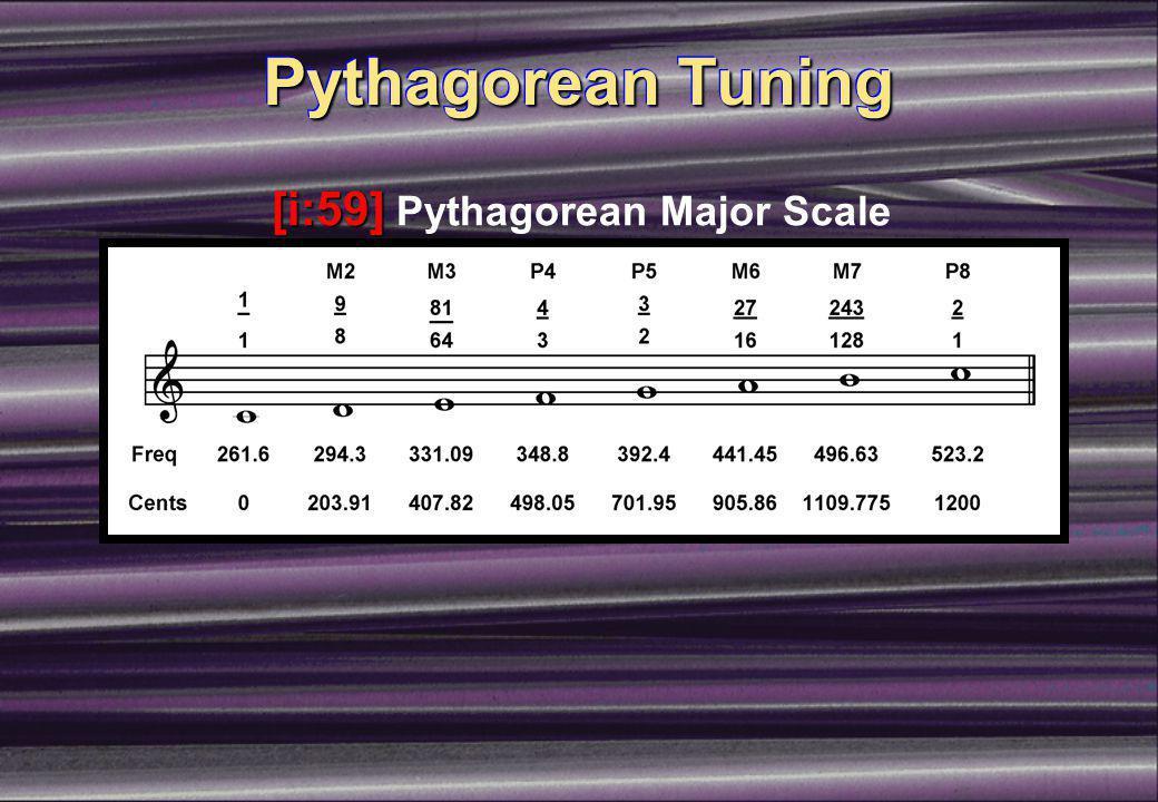 Pythagorean Tuning [i:59] [i:59] Pythagorean Major Scale