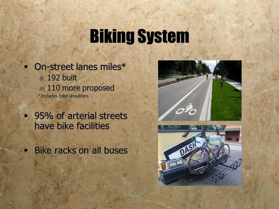 Biking System On-street lanes miles* 192 built 110 more proposed *Includes bike shoulders 95% of arterial streets have bike facilities Bike racks on all buses On-street lanes miles* 192 built 110 more proposed *Includes bike shoulders 95% of arterial streets have bike facilities Bike racks on all buses