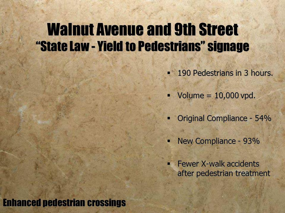 Walnut Avenue and 9th Street State Law - Yield to Pedestrians signage 190 Pedestrians in 3 hours.