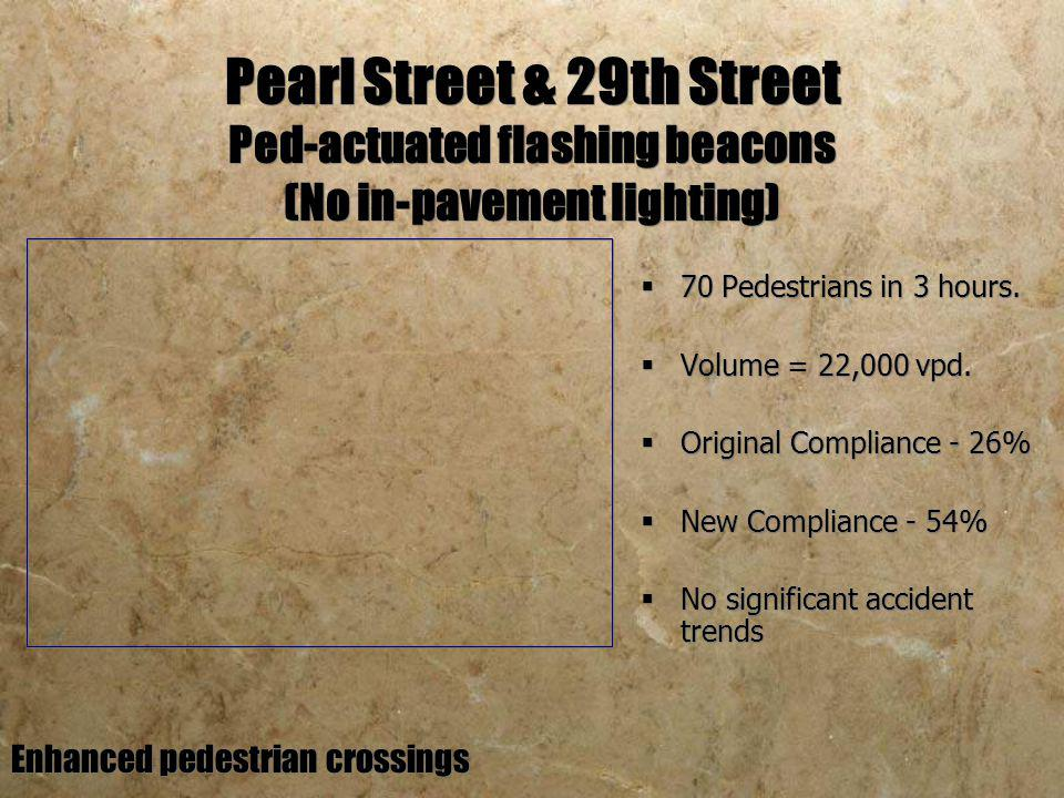 Pearl Street & 29th Street Ped-actuated flashing beacons (No in-pavement lighting) 70 Pedestrians in 3 hours.