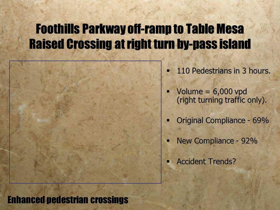 Foothills Parkway off-ramp to Table Mesa Raised Crossing at right turn by-pass island 110 Pedestrians in 3 hours.