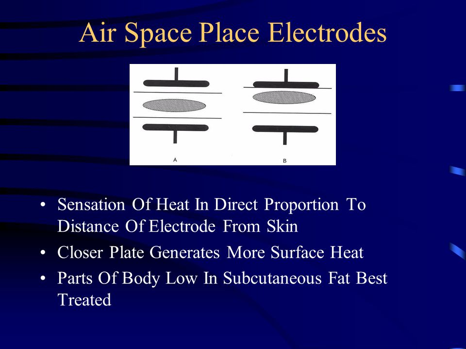Air Space Place Electrodes Sensation Of Heat In Direct Proportion To Distance Of Electrode From Skin Closer Plate Generates More Surface Heat Parts Of