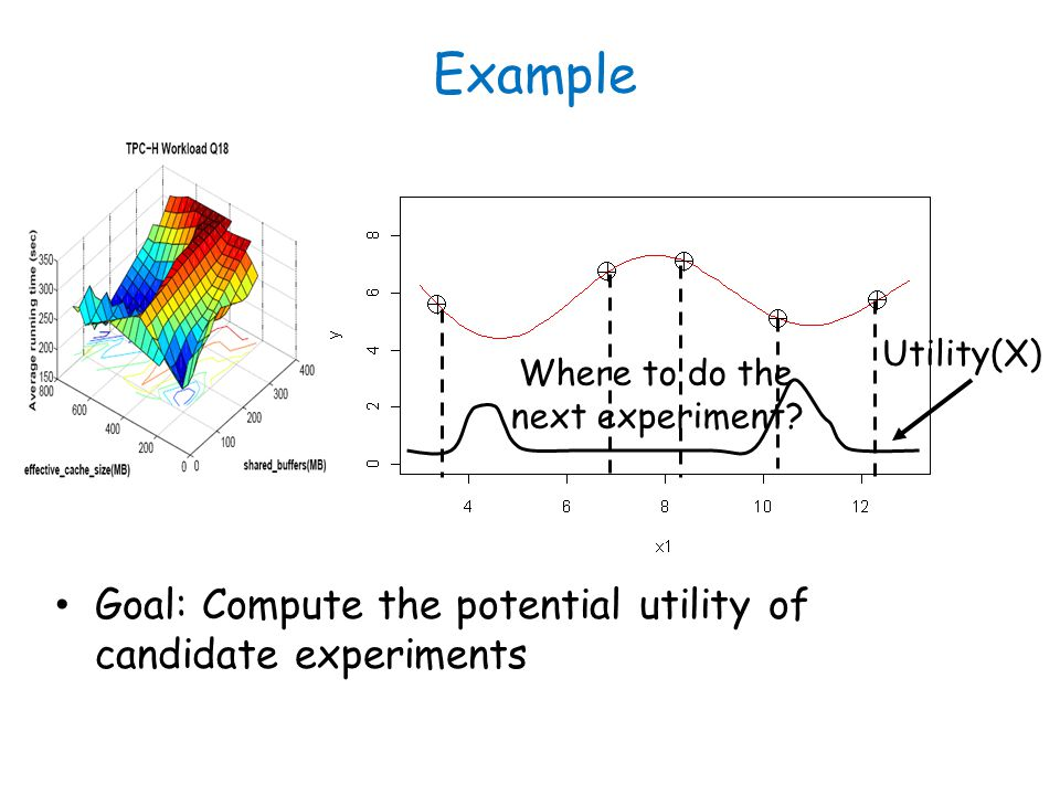 Example Goal: Compute the potential utility of candidate experiments Utility(X) Where to do the next experiment