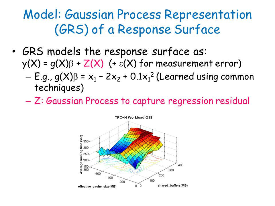GRS models the response surface as: y(X) = g(X) + Z(X) (+ (X) for measurement error) – E.g., g(X) = x 1 – 2x x 1 2 (Learned using common techniques) – Z: Gaussian Process to capture regression residual Model: Gaussian Process Representation (GRS) of a Response Surface