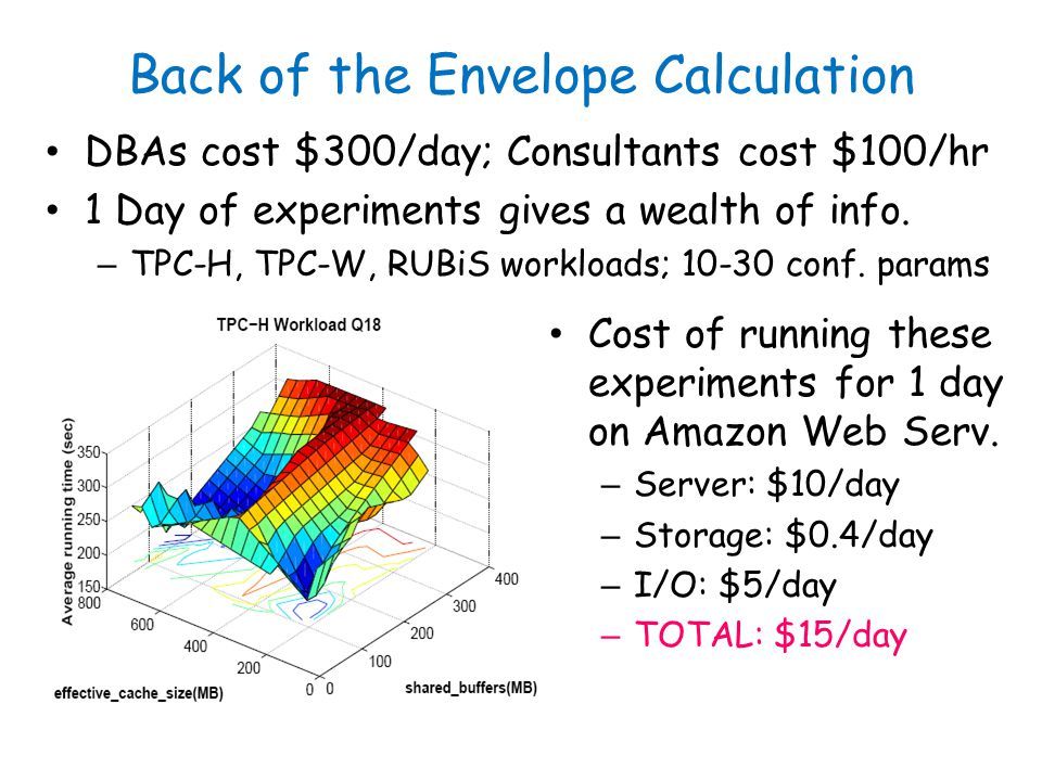 Back of the Envelope Calculation DBAs cost $300/day; Consultants cost $100/hr 1 Day of experiments gives a wealth of info.
