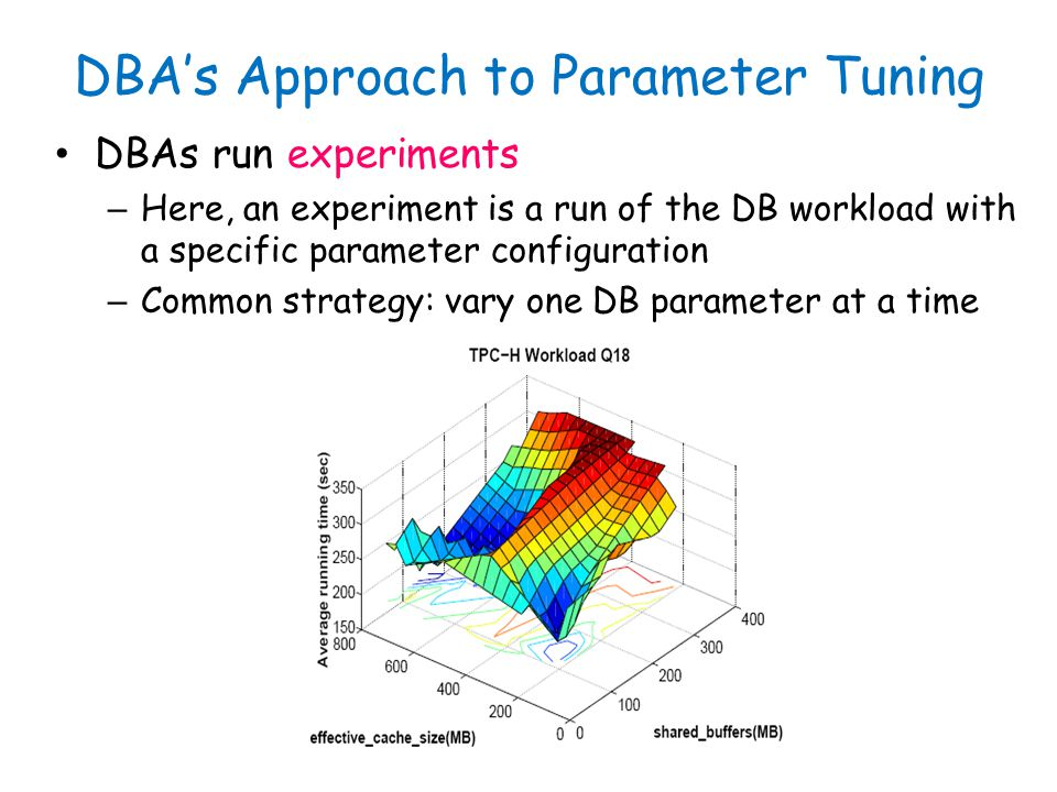 DBAs Approach to Parameter Tuning DBAs run experiments – Here, an experiment is a run of the DB workload with a specific parameter configuration – Common strategy: vary one DB parameter at a time