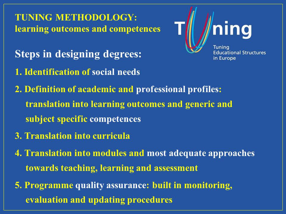 TUNING METHODOLOGY: learning outcomes and competences Steps in designing degrees: 1.