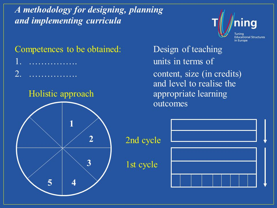 A methodology for designing, planning and implementing curricula Competences to be obtained:Design of teaching 1.…………….units in terms of 2.…………….content, size (in credits) and level to realise the Holistic approach appropriate learning outcomes 2nd cycle 1st cycle