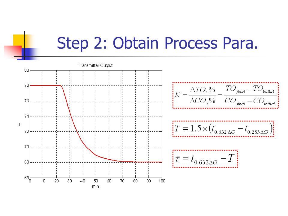 Step 2: Obtain Process Para.