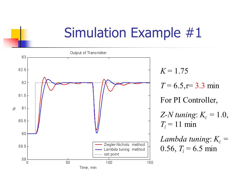 Simulation Example #1 K = 1.75 T = 6.5,τ= 3.3 min For PI Controller, Z-N tuning: K c = 1.0, T i = 11 min Lambda tuning: K c = 0.56, T i = 6.5 min