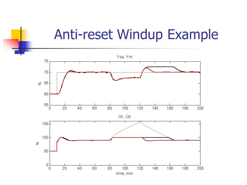 Anti-reset Windup Example