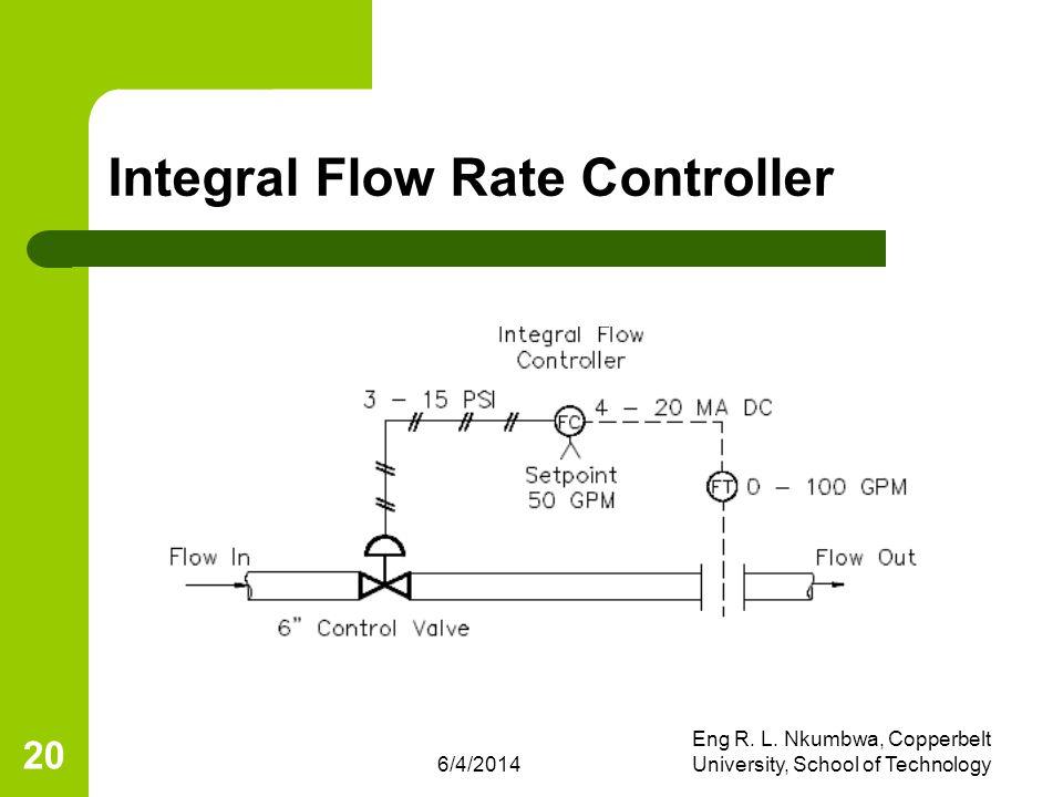 6/4/2014 Eng R. L. Nkumbwa, Copperbelt University, School of Technology 20 Integral Flow Rate Controller