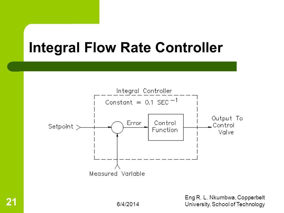 6/4/2014 Eng R. L. Nkumbwa, Copperbelt University, School of Technology 21 Integral Flow Rate Controller