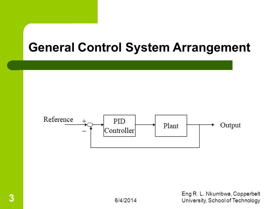 6/4/2014 Eng R. L. Nkumbwa, Copperbelt University, School of Technology 3 General Control System Arrangement