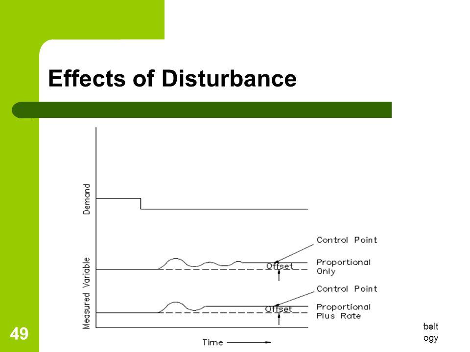 6/4/2014 Eng R. L. Nkumbwa, Copperbelt University, School of Technology 49 Effects of Disturbance