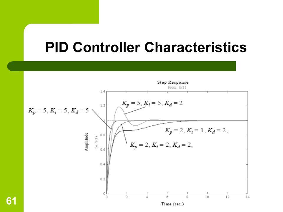 6/4/2014 Eng R. L. Nkumbwa, Copperbelt University, School of Technology 61 PID Controller Characteristics