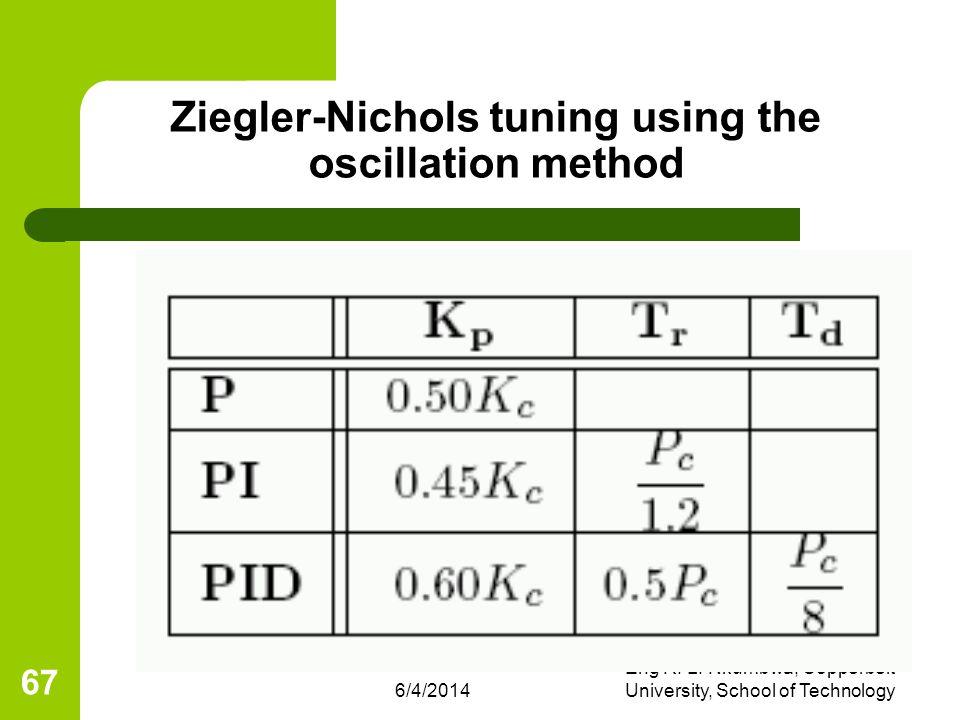 6/4/2014 Eng R. L. Nkumbwa, Copperbelt University, School of Technology 67 Ziegler-Nichols tuning using the oscillation method