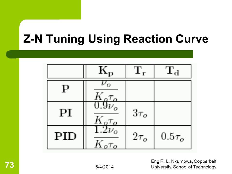 6/4/2014 Eng R. L. Nkumbwa, Copperbelt University, School of Technology 73 Z-N Tuning Using Reaction Curve