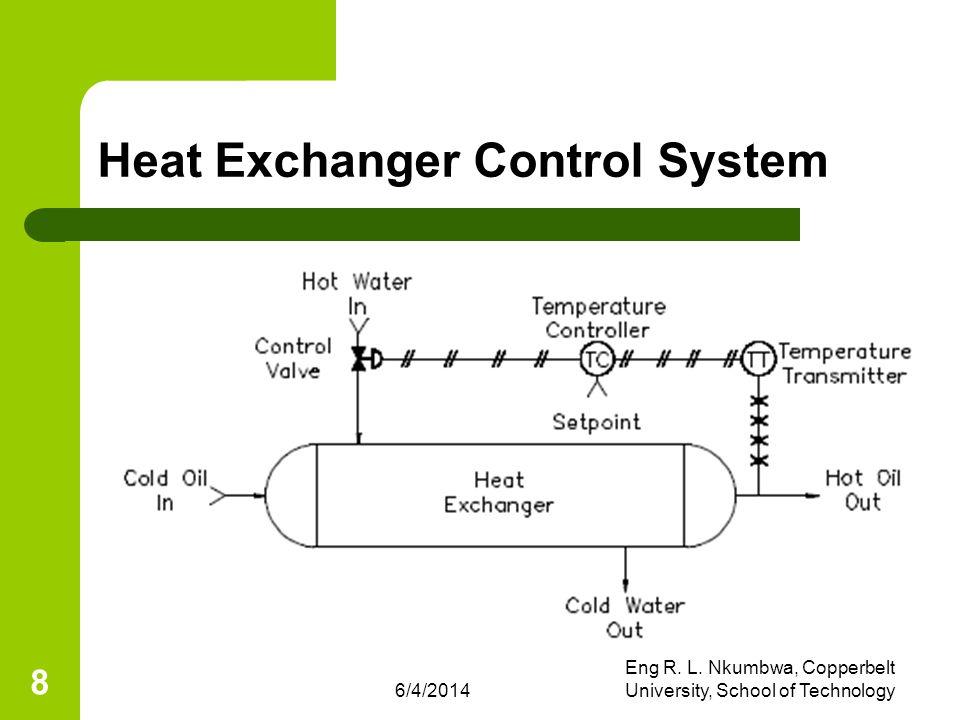6/4/2014 Eng R. L. Nkumbwa, Copperbelt University, School of Technology 8 Heat Exchanger Control System