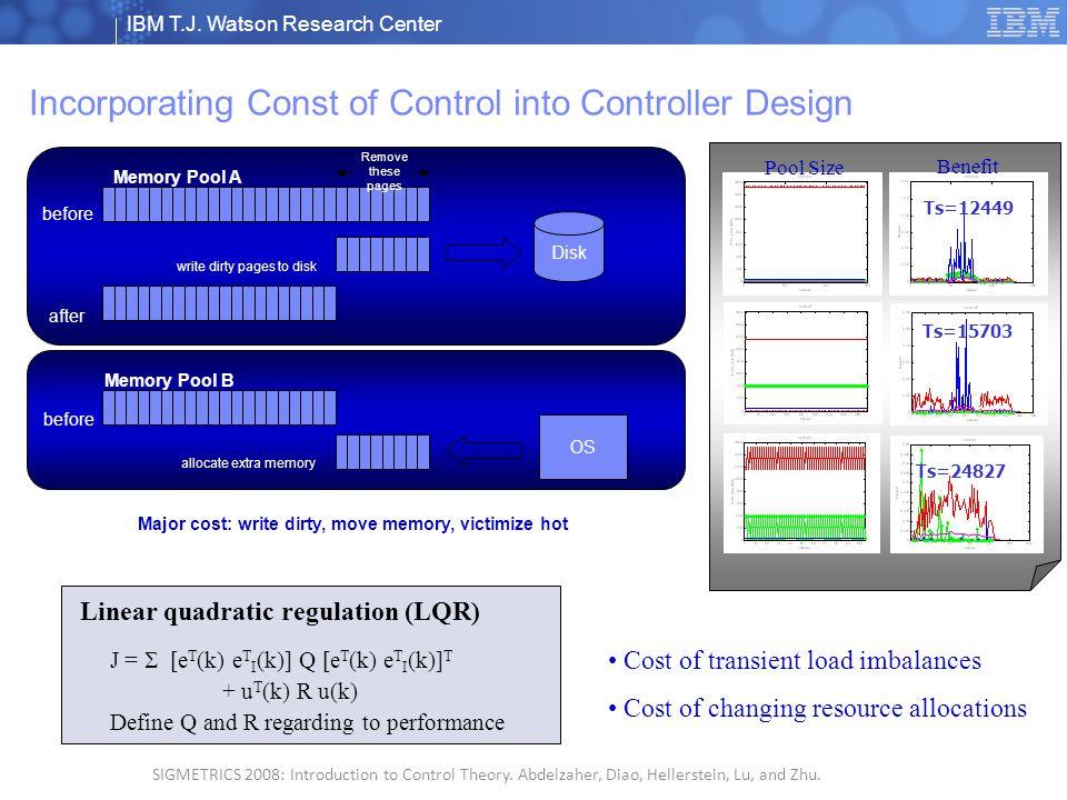IBM T.J. Watson Research Center © 2008 IBM Corporation 6 SIGMETRICS 2008: Introduction to Control Theory. Abdelzaher, Diao, Hellerstein, Lu, and Zhu.
