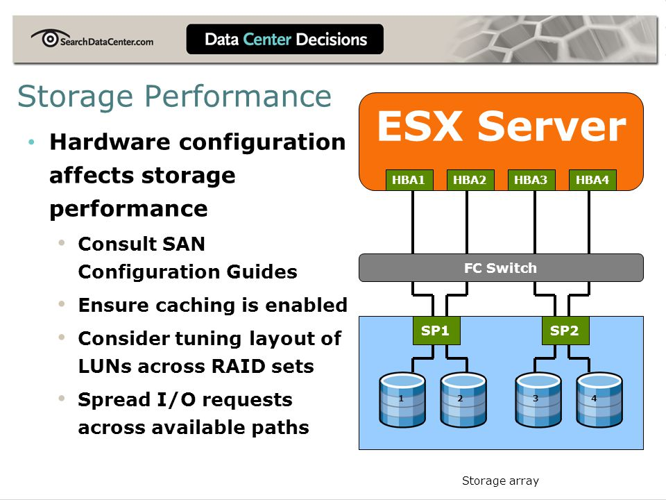 Storage Performance Hardware configuration affects storage performance Consult SAN Configuration Guides Ensure caching is enabled Consider tuning layo