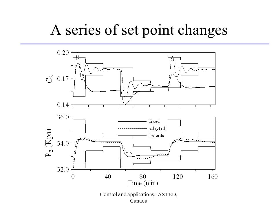 Control and applications, IASTED, Canada A series of set point changes