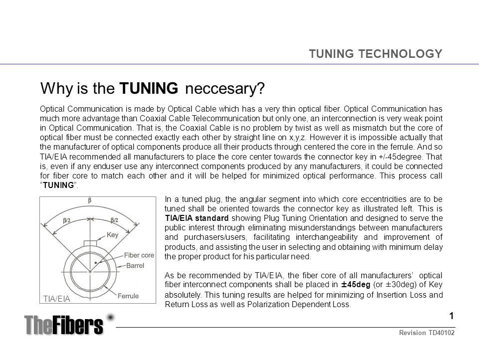 TheFibers Why is the TUNING neccesary? TUNING TECHNOLOGY TIA/EIA Optical Communication is made by Optical Cable which has a very thin optical fiber. O