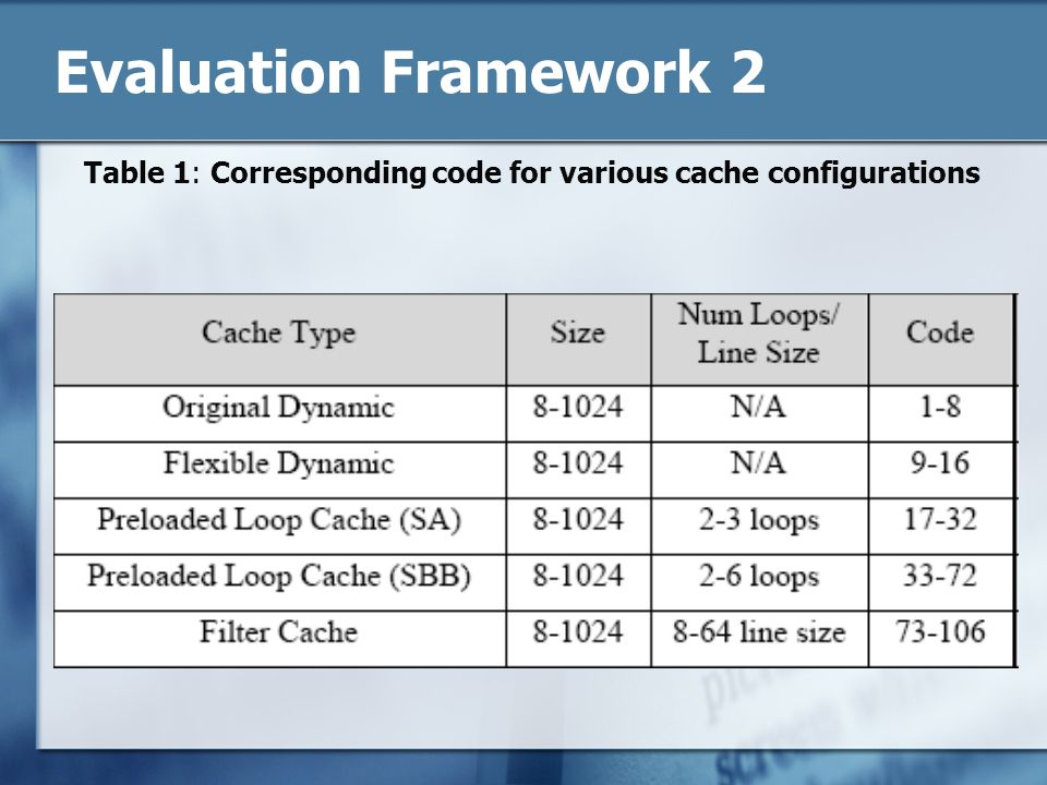 Evaluation Framework 2 Table 1: Corresponding code for various cache configurations