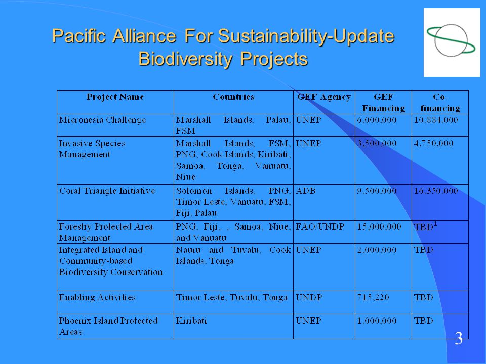3 Pacific Alliance For Sustainability-Update Biodiversity Projects