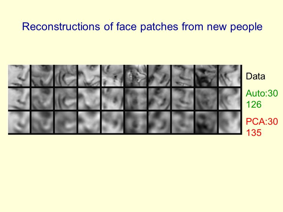 Reconstructions of face patches from new people Data Auto:30 126 PCA:30 135