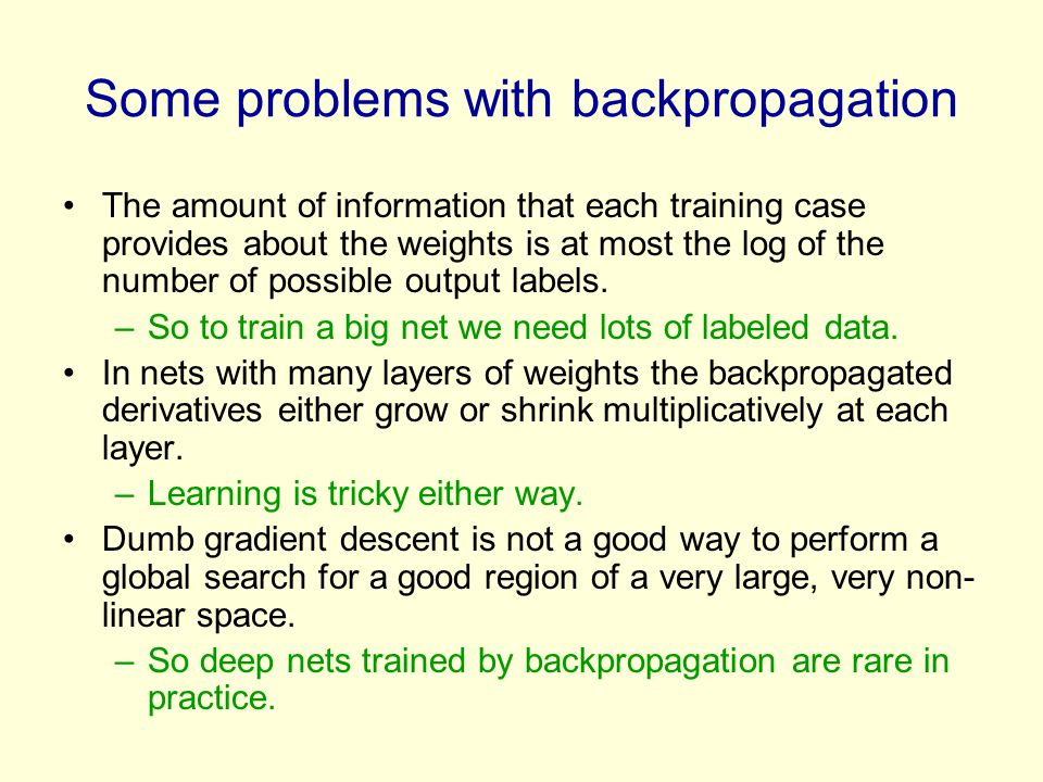 A solution to all of these problems Use greedy unsupervised learning to find a sensible set of weights one layer at a time.