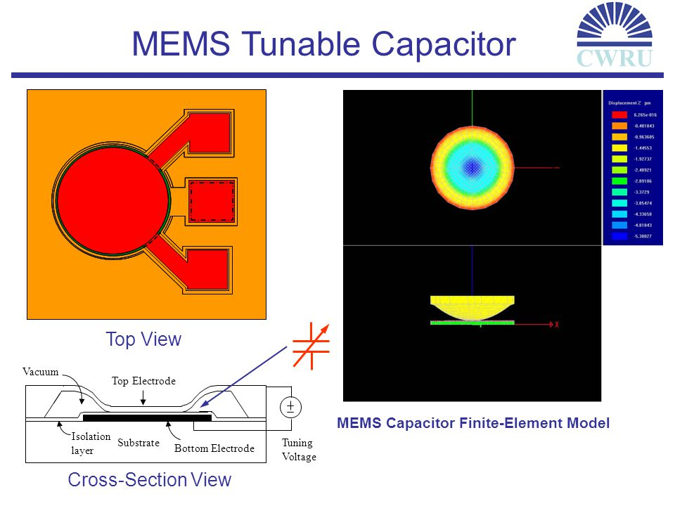MEMS Capacitor Design CWRU Diaphragm Radius Insulator Thickness Electrode Radius Gap Diaphragm Thickness Critical Design Parameters: (1)Touch point pressure (TPP): 12 psi Large TPP small initial touched area large tuning ratio (2) Diaphragm thickness: 2 mm (small initial capacitance & accurate process control) (3) Gap: 1 mm (accurate process control) (4) Diaphragm Radius: 120 mm (for TPP of 12 psi) (5) Insulator (Oxide) Thickness: 300 Å (Thin Layer Large tuning, limited by BD) (6) Bottom Electrode Radius: 80 mm