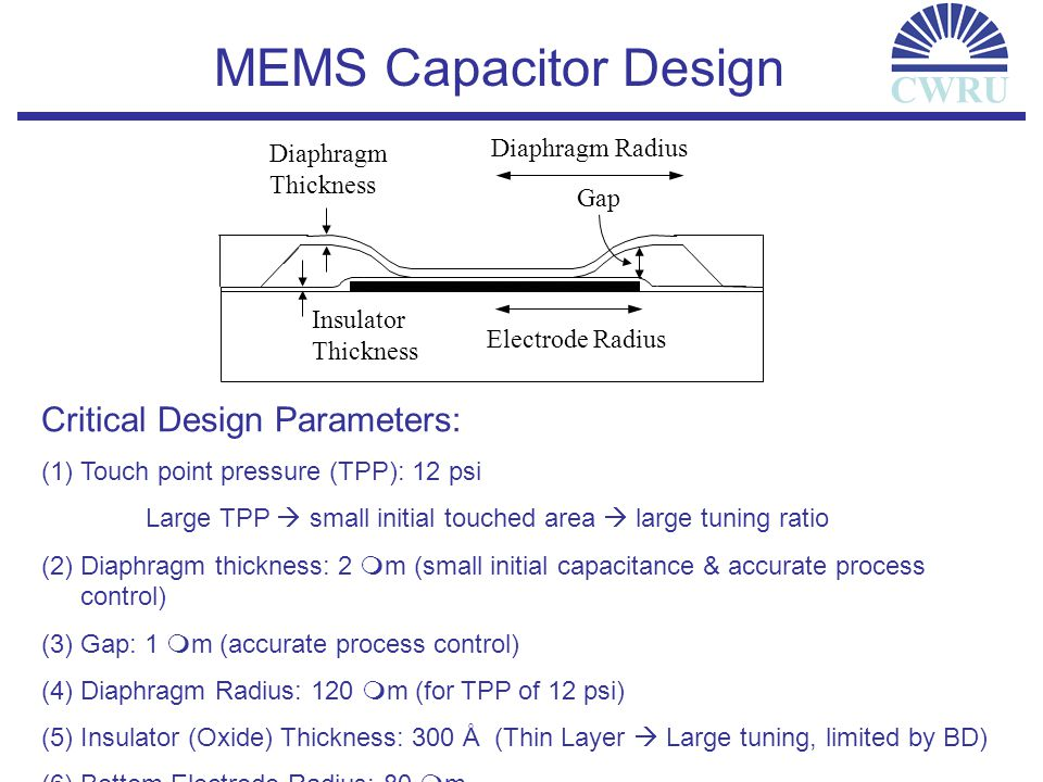 MEMS Capacitor Simulation CWRU MEMS Capacitor Under 0VMEMS Capacitor Under 10V Nominal Capacitance: 2 pF Tuning Ratio: 55% @ 5V and 120% @ 10V Estimated Q @ 1GHz: 340 MEMS Large Voltage Swing RF Insensitive