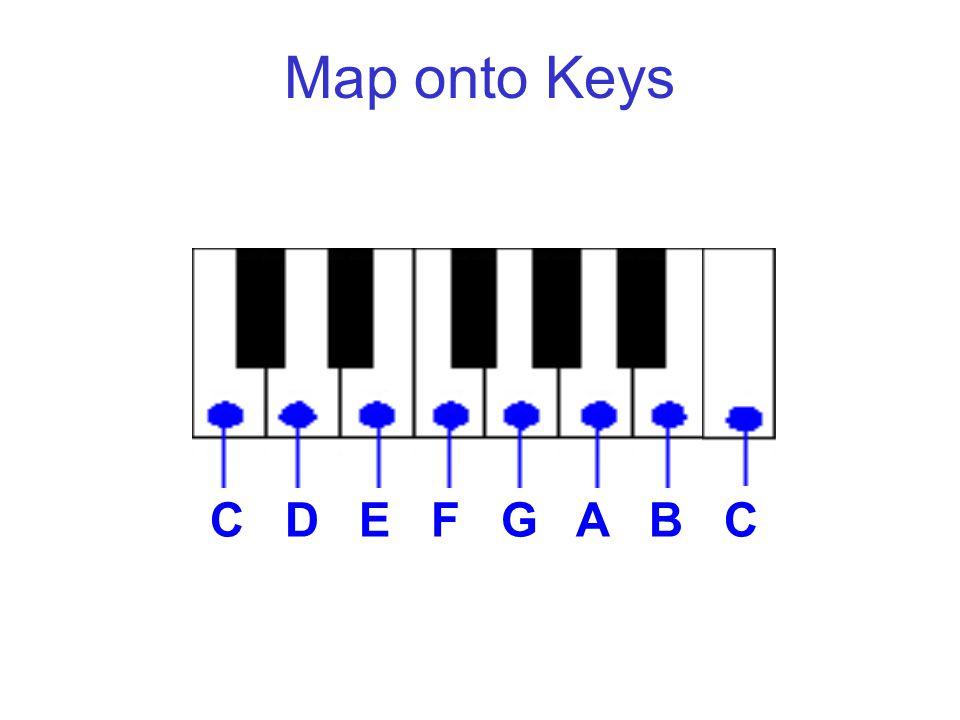 Map onto Keys C D E F G A B C