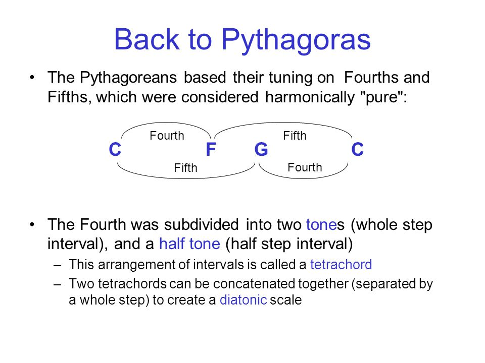 The Pythagoreans based their tuning on Fourths and Fifths, which were considered harmonically pure : CFGC The Fourth was subdivided into two tones (whole step interval), and a half tone (half step interval) –This arrangement of intervals is called a tetrachord –Two tetrachords can be concatenated together (separated by a whole step) to create a diatonic scale Back to Pythagoras Fourth Fifth