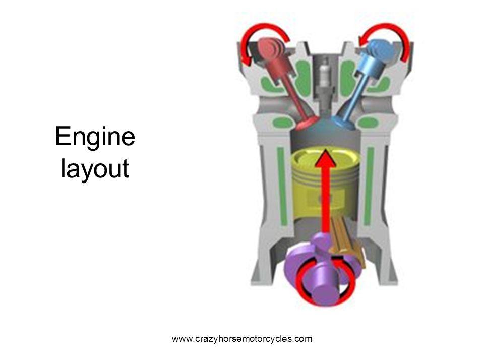 www.crazyhorsemotorcycles.com Engine layout