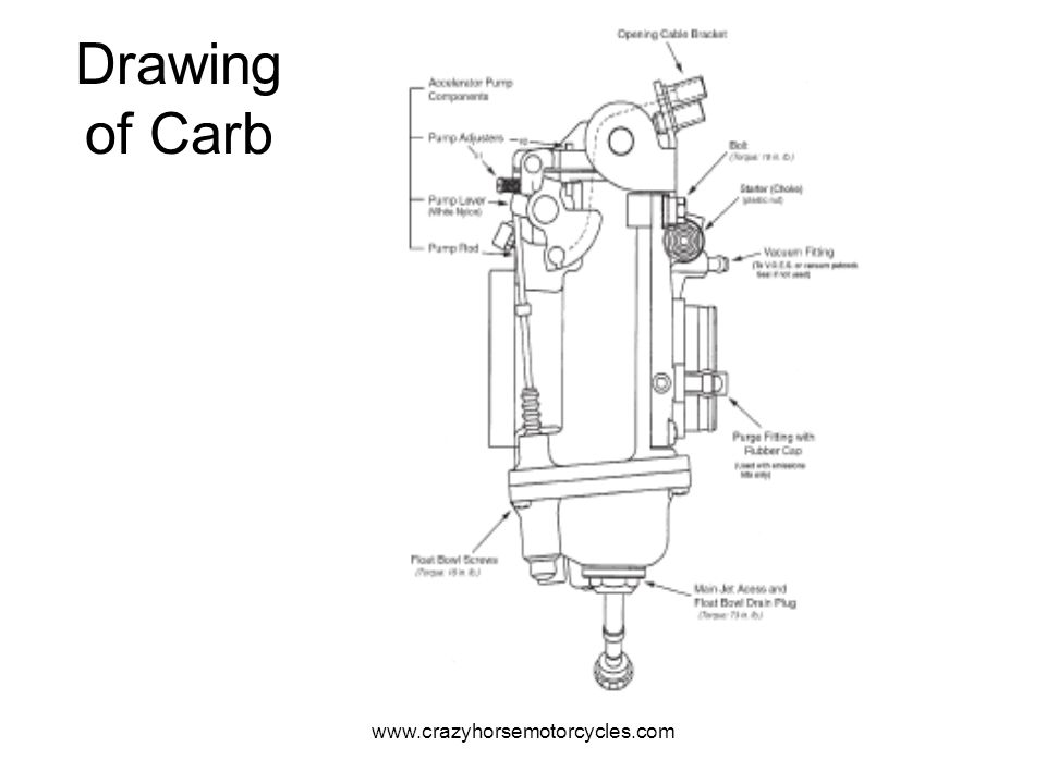 www.crazyhorsemotorcycles.com Backfire Backfires Through Carburetor Common Causes: Ignition: The factory Evolution engine s ignition can contribute backfiring through the carburetor.