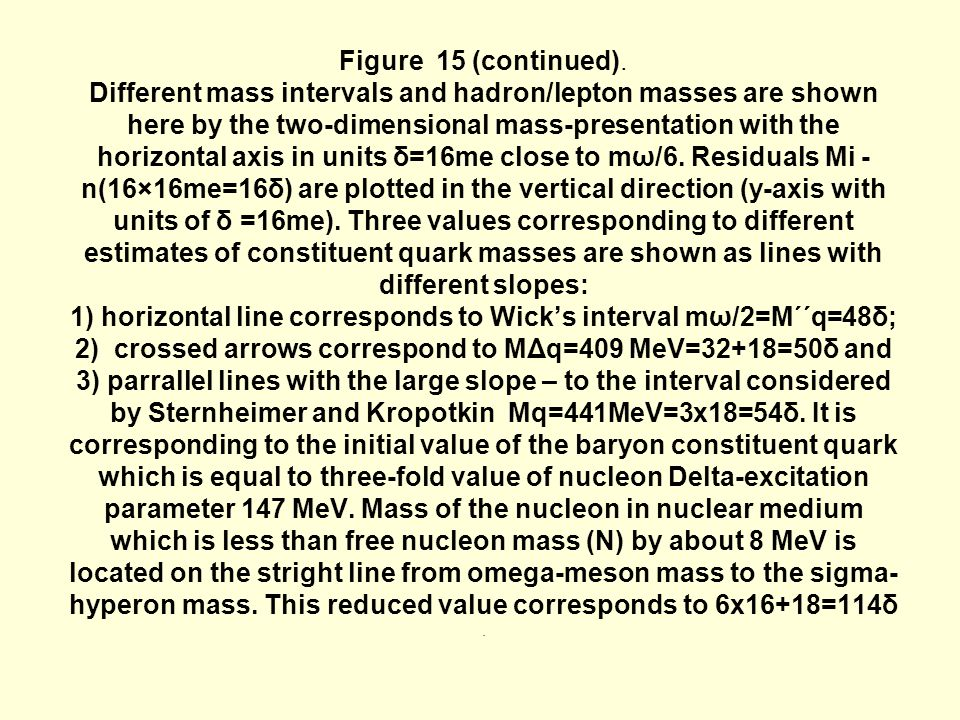 Figure 15 (continued). Different mass intervals and hadron/lepton masses are shown here by the two-dimensional mass-presentation with the horizontal a