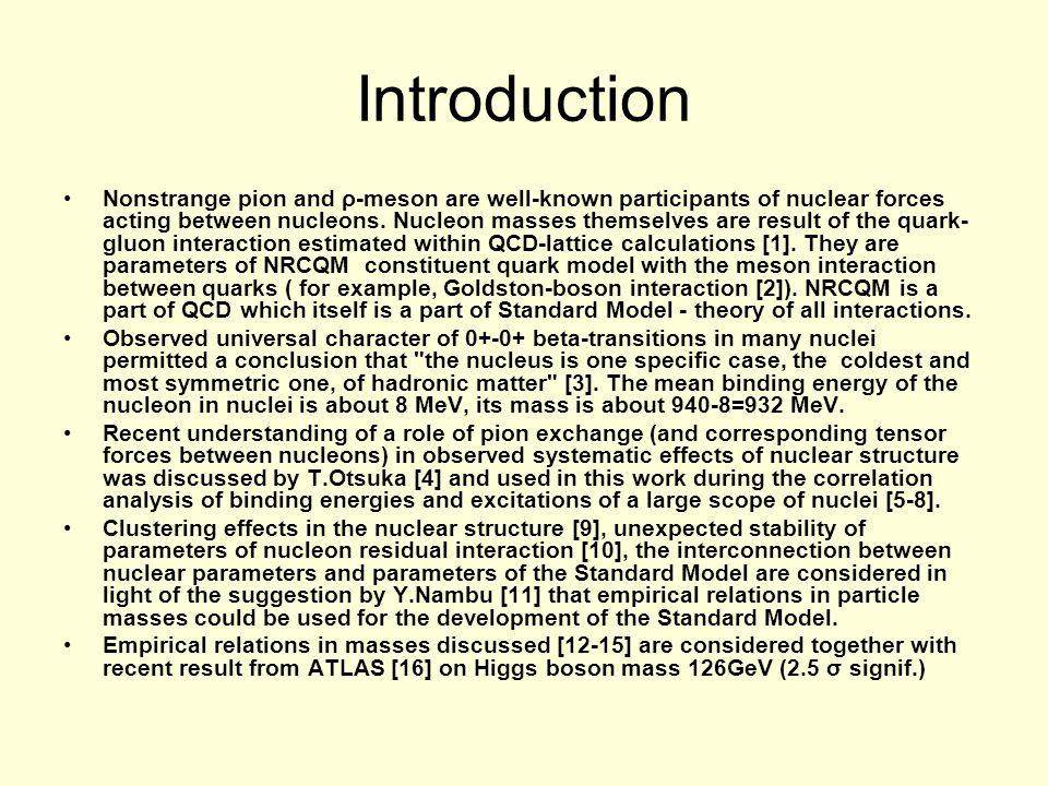 Fig.15 Different estimates of constituent quark masses