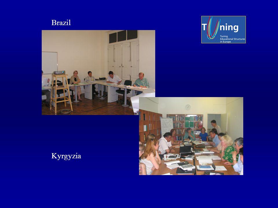 Brazil Kyrgyzia